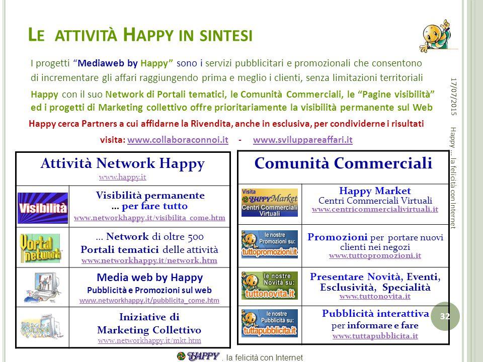 Le attività Happy in sintesi