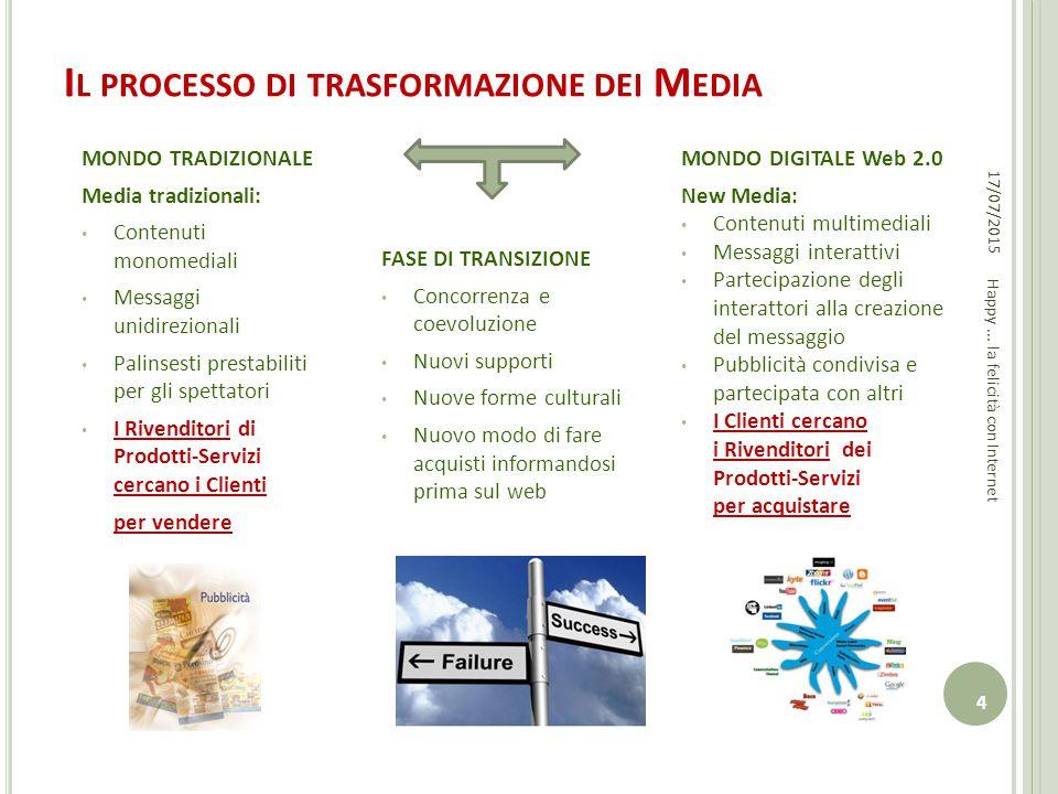 Il processo di trasformazione dei Media