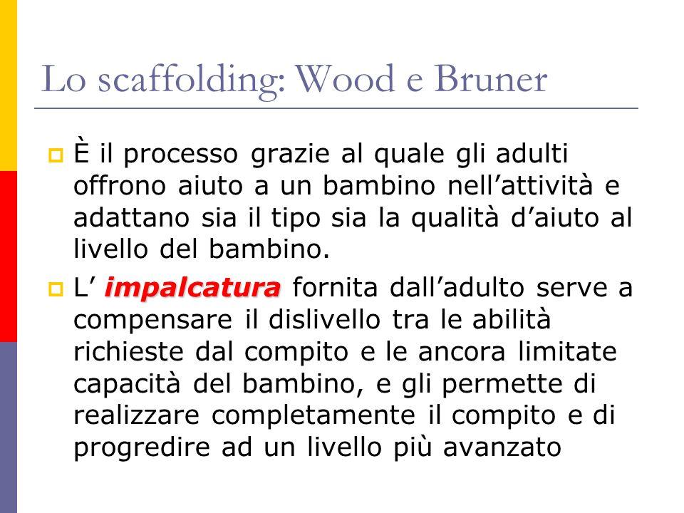 Lo scaffolding: Wood e Bruner