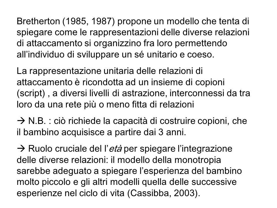 Bretherton (1985, 1987) propone un modello che tenta di spiegare come le rappresentazioni delle diverse relazioni di attaccamento si organizzino fra loro permettendo all'individuo di sviluppare un sé unitario e coeso.