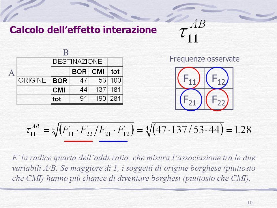 Calcolo dell'effetto interazione