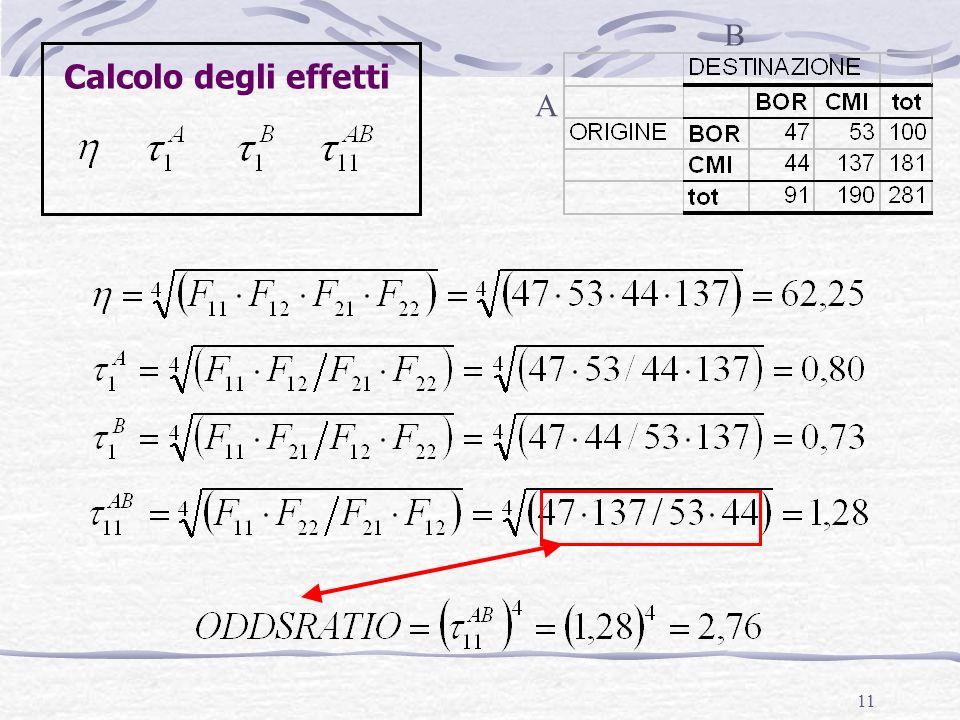 B Calcolo degli effetti A
