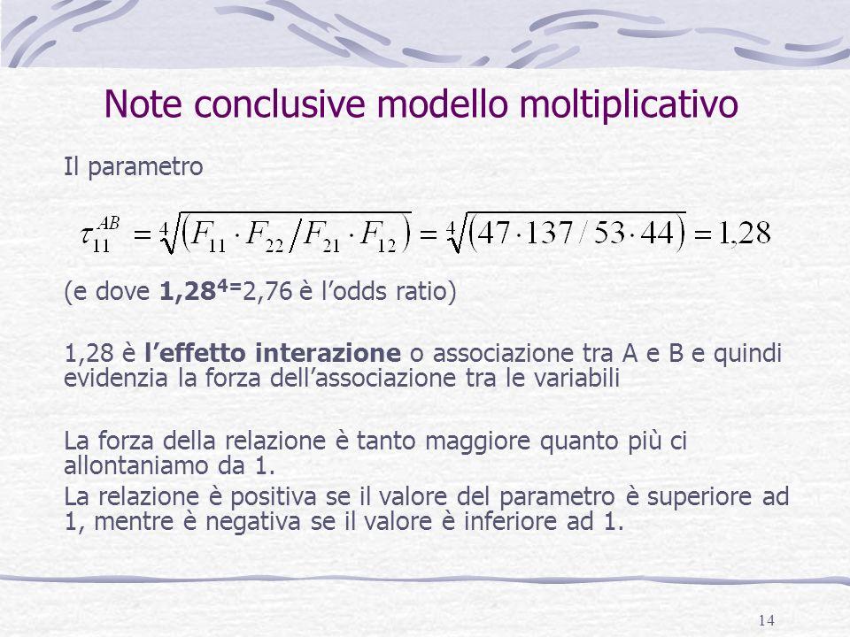 Note conclusive modello moltiplicativo