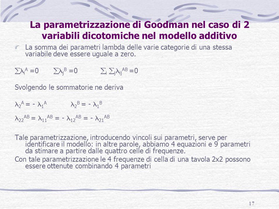 La parametrizzazione di Goodman nel caso di 2 variabili dicotomiche nel modello additivo