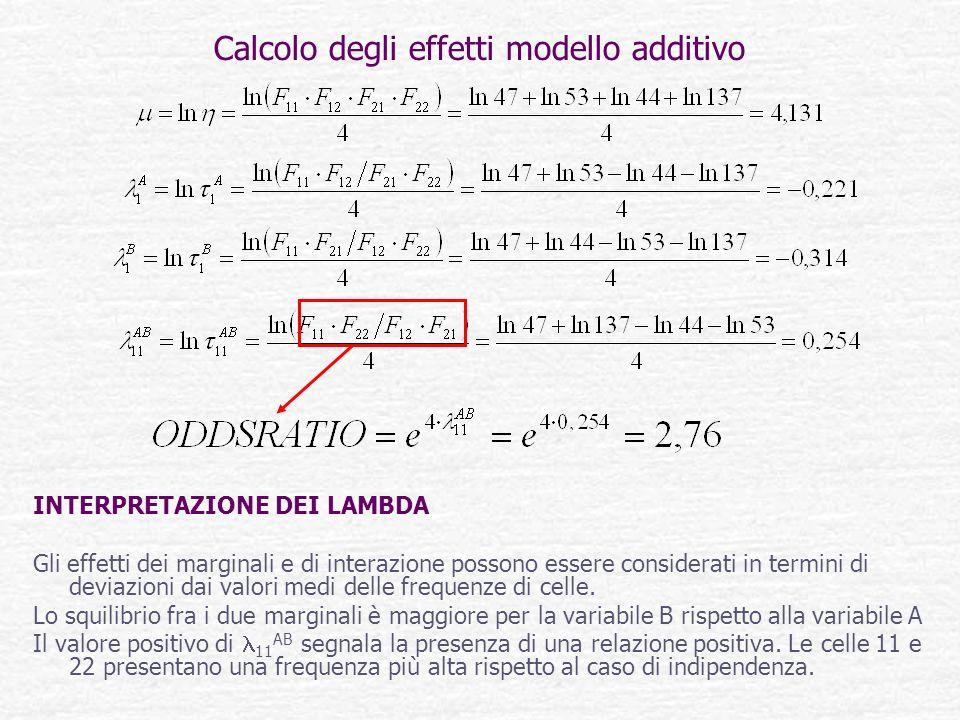 Calcolo degli effetti modello additivo