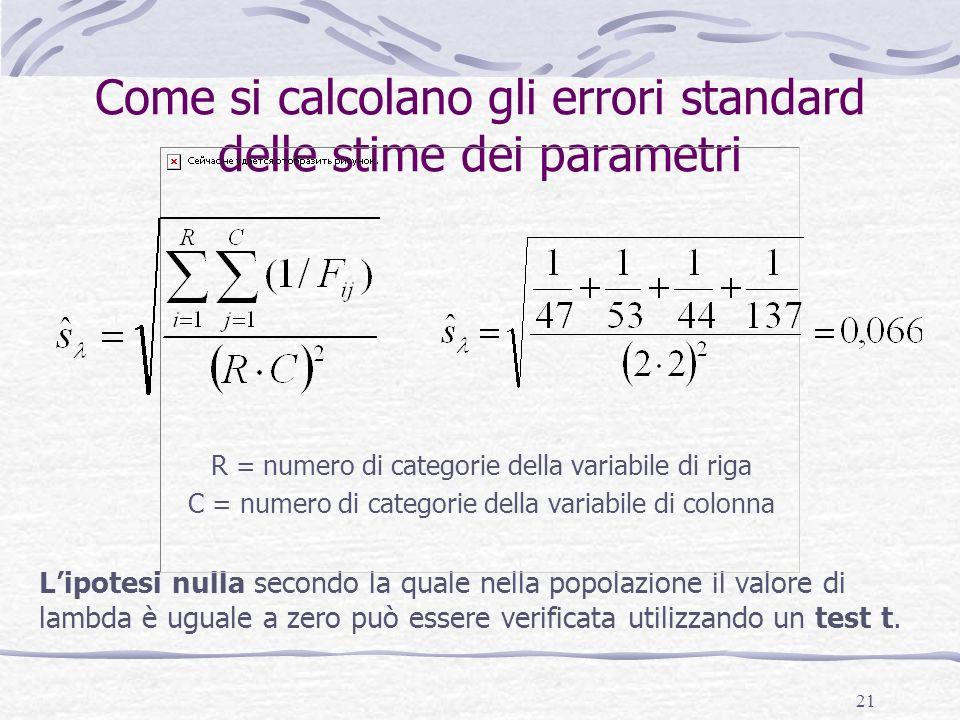Come si calcolano gli errori standard delle stime dei parametri