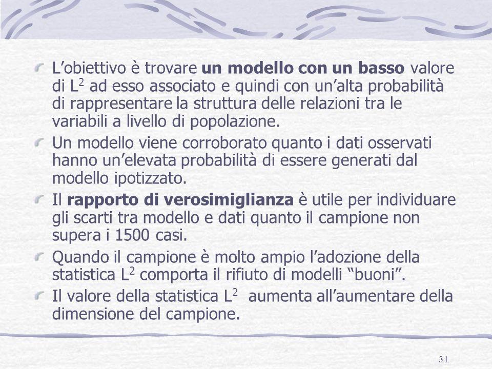 L'obiettivo è trovare un modello con un basso valore di L2 ad esso associato e quindi con un'alta probabilità di rappresentare la struttura delle relazioni tra le variabili a livello di popolazione.