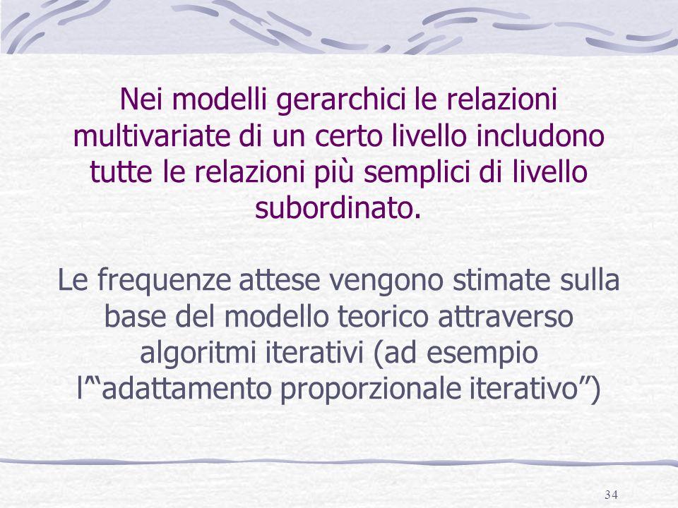 Nei modelli gerarchici le relazioni multivariate di un certo livello includono tutte le relazioni più semplici di livello subordinato.