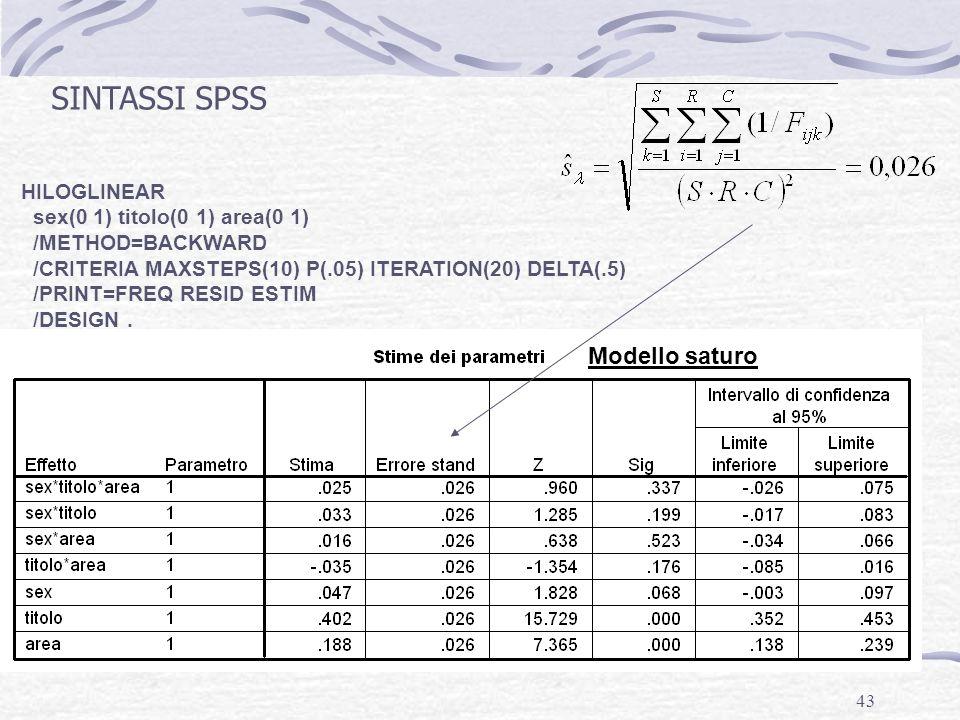 SINTASSI SPSS Modello saturo HILOGLINEAR
