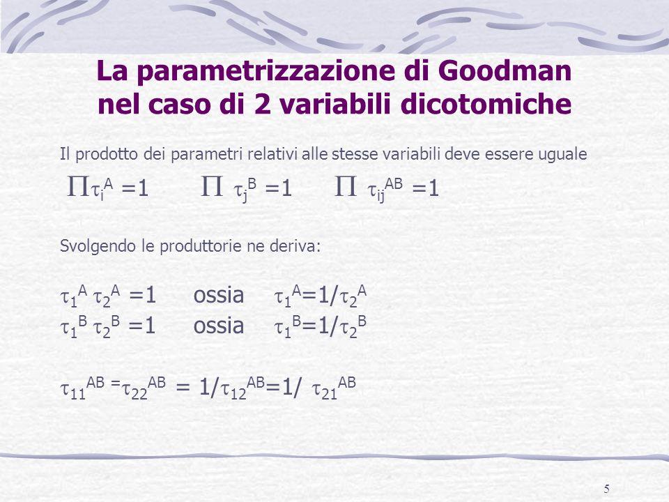 La parametrizzazione di Goodman nel caso di 2 variabili dicotomiche