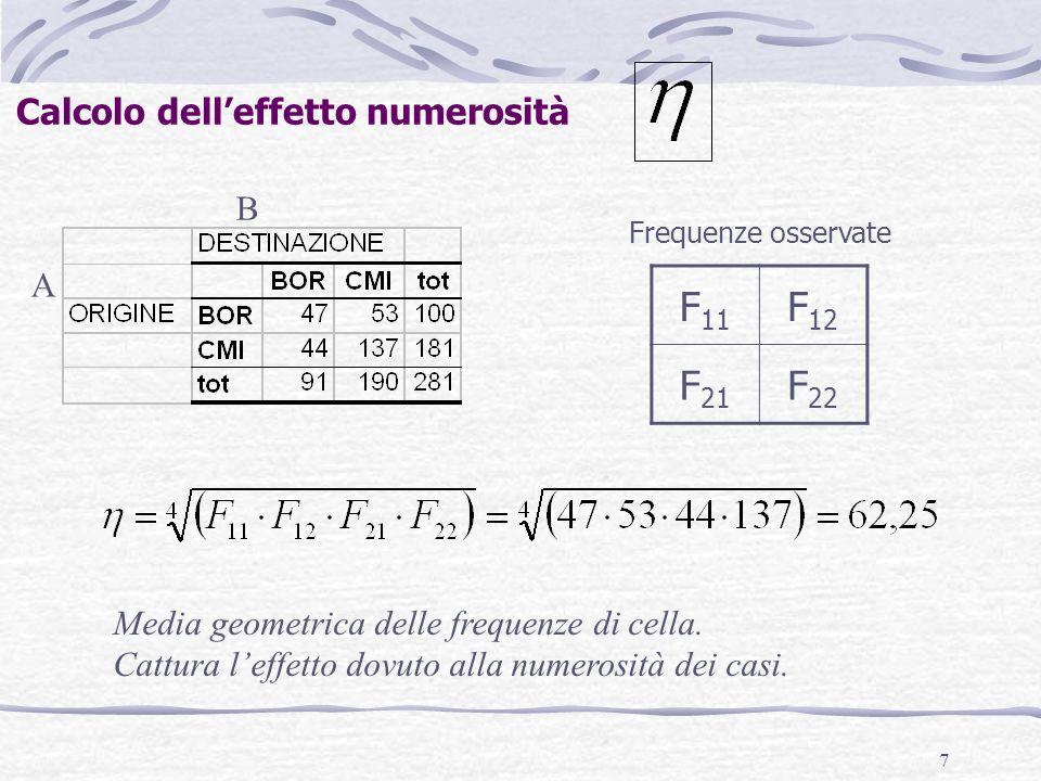 Calcolo dell'effetto numerosità