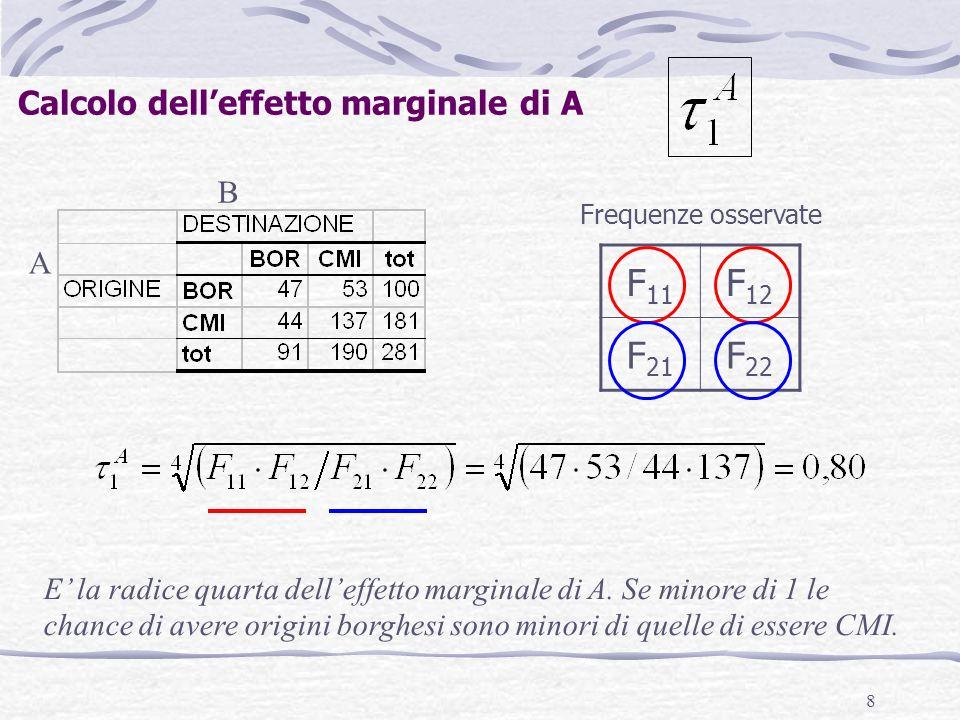 Calcolo dell'effetto marginale di A
