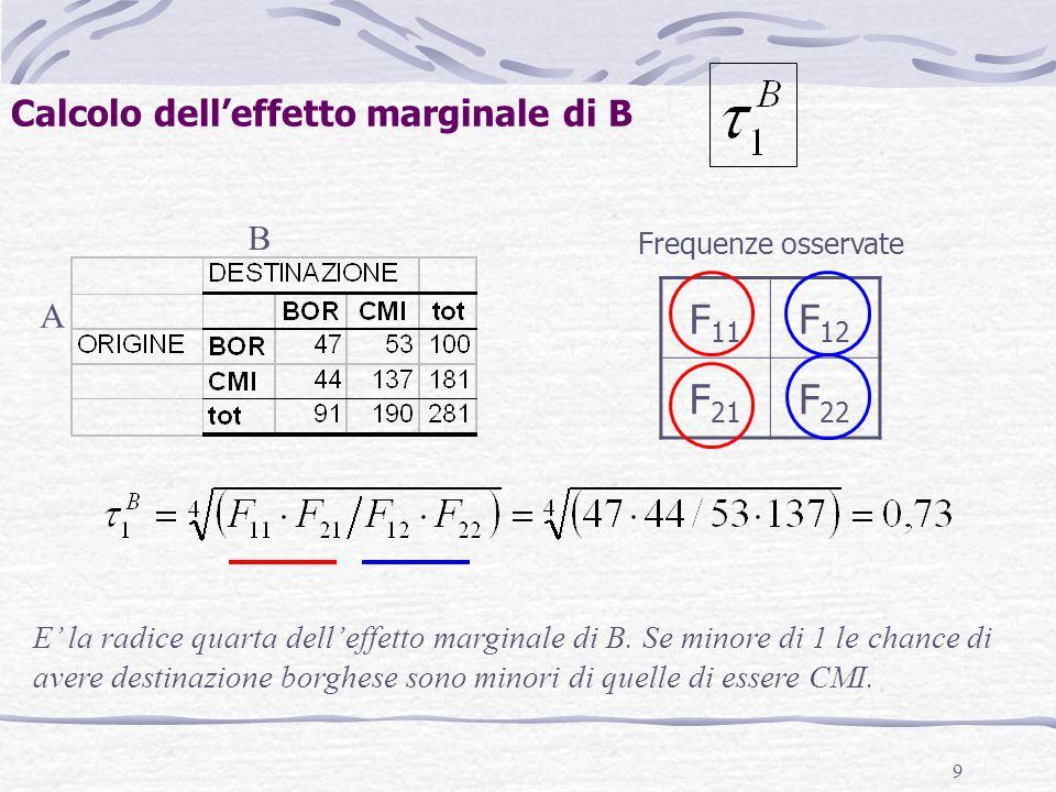 Calcolo dell'effetto marginale di B