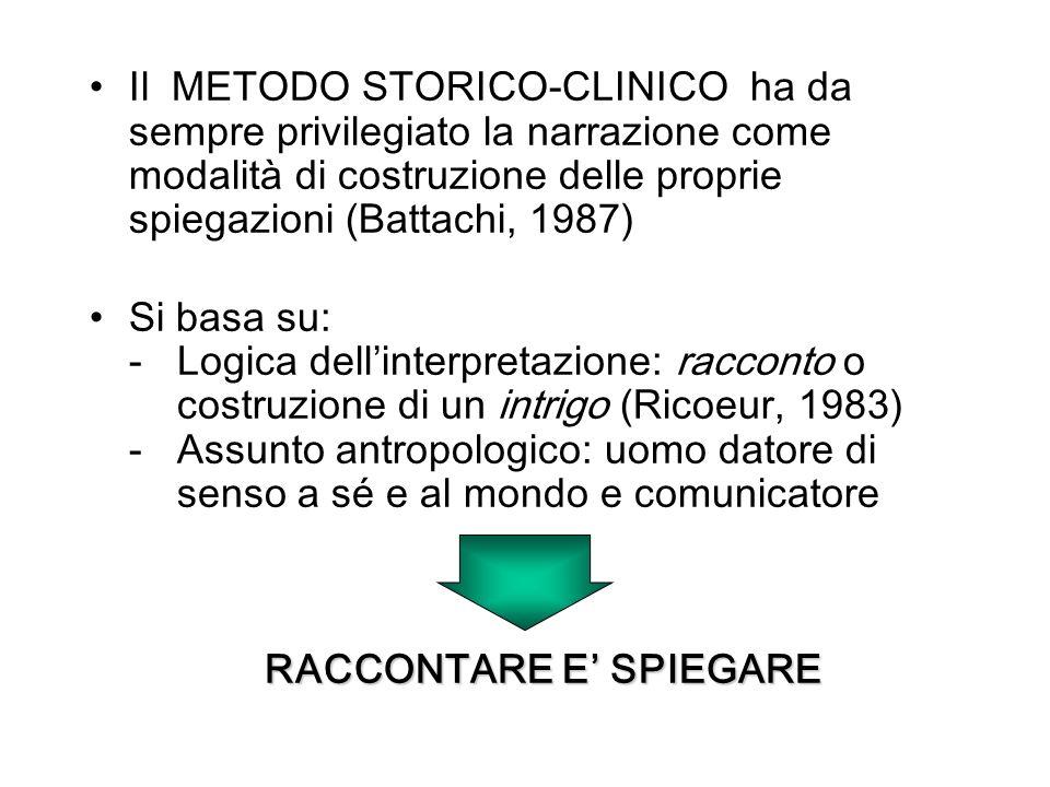 Il METODO STORICO-CLINICO ha da sempre privilegiato la narrazione come modalità di costruzione delle proprie spiegazioni (Battachi, 1987)