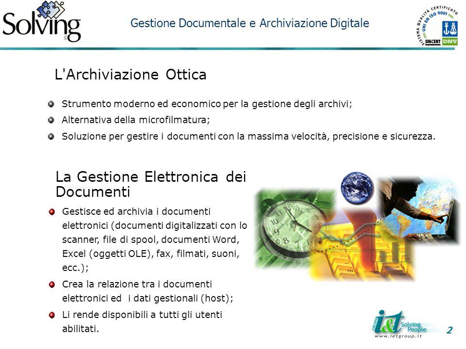 L Archiviazione Ottica