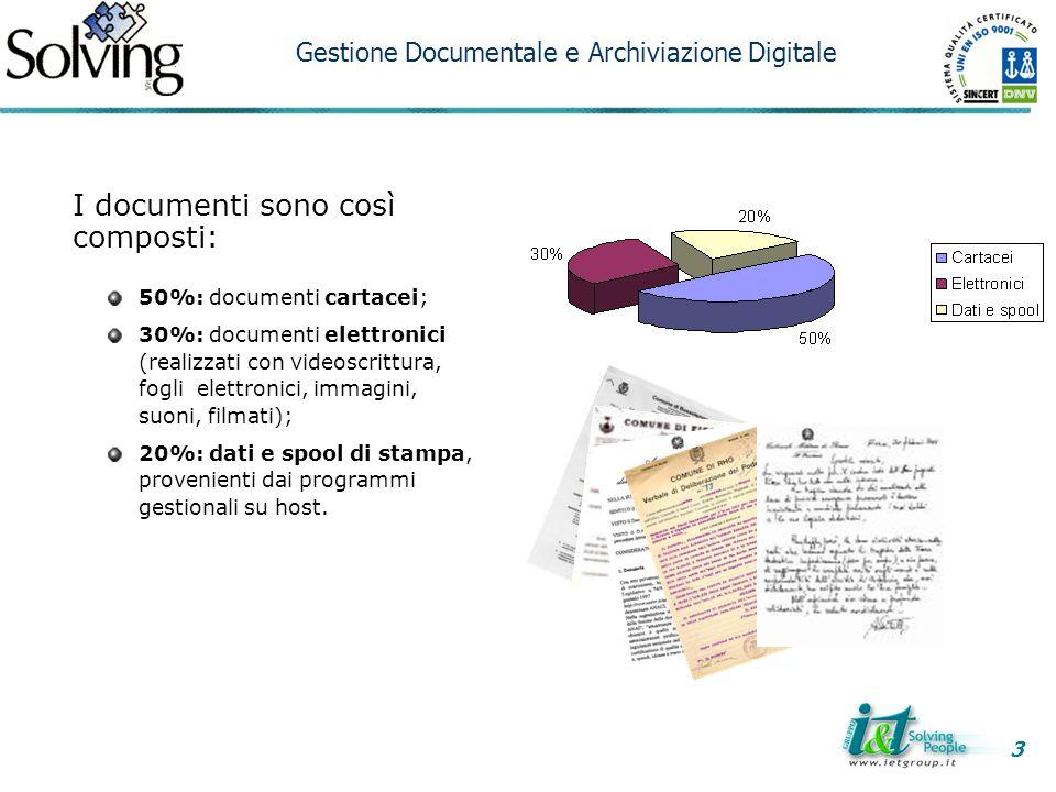 I documenti sono così composti:
