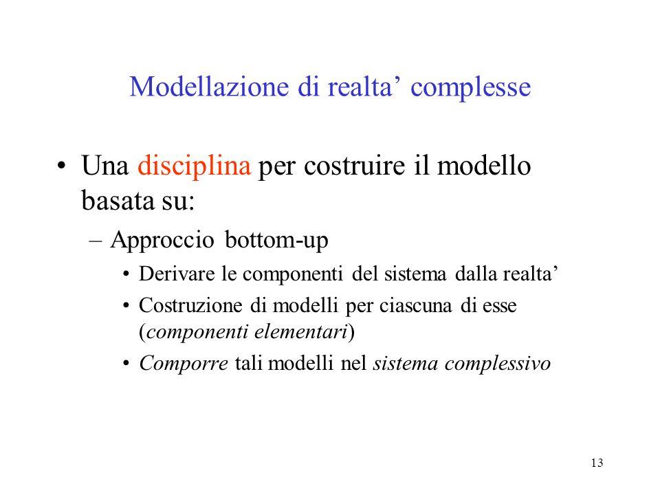Modellazione di realta' complesse
