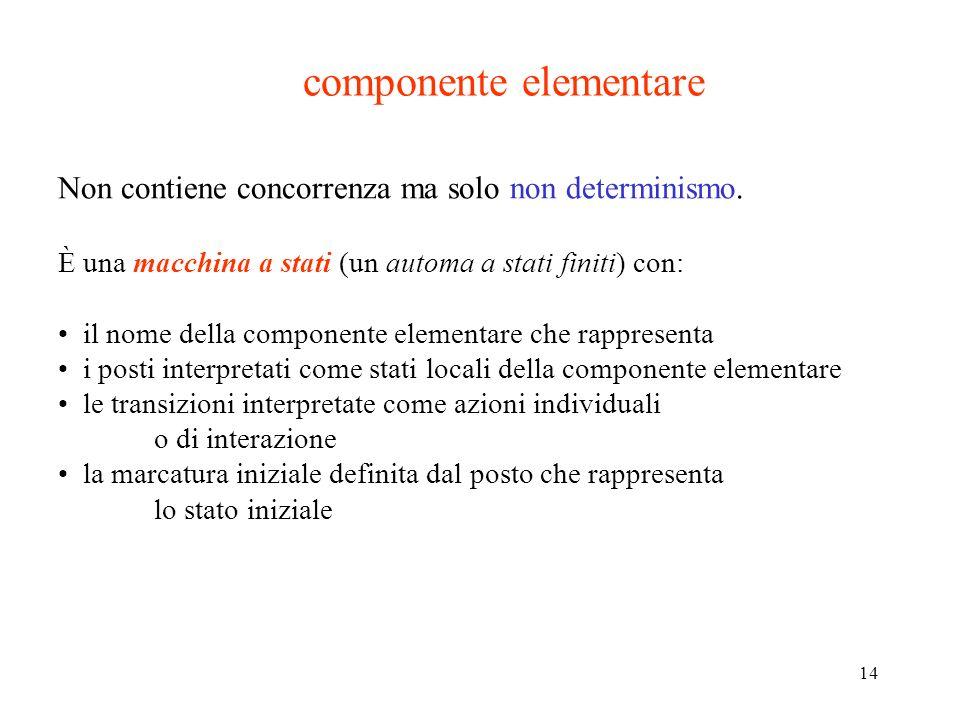 componente elementare