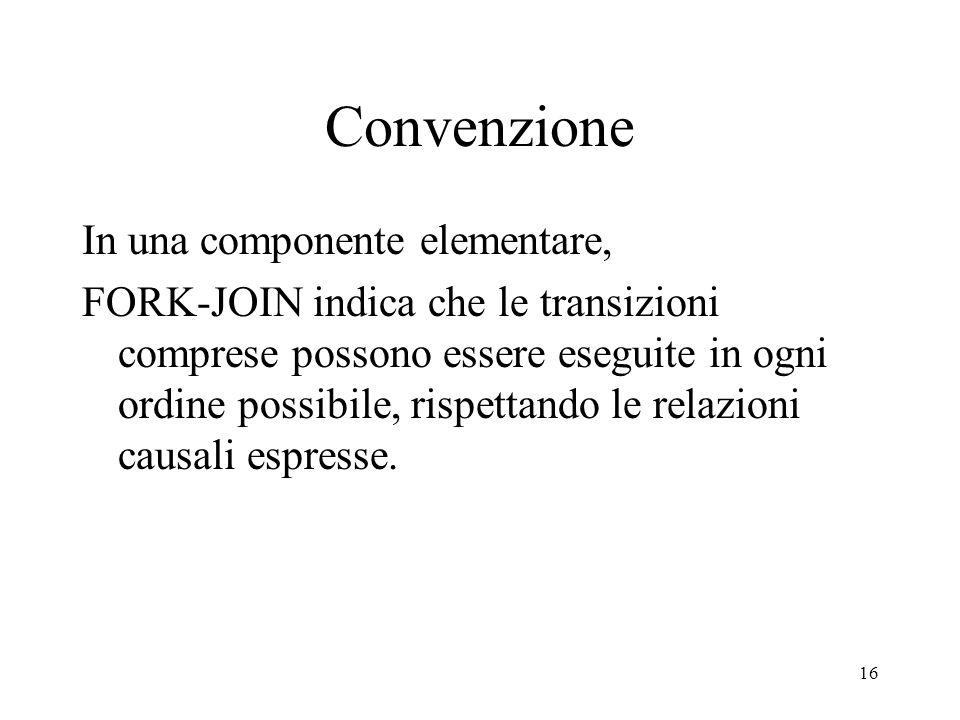 Convenzione In una componente elementare,