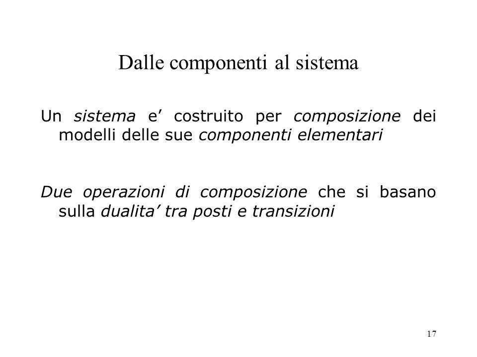 Dalle componenti al sistema