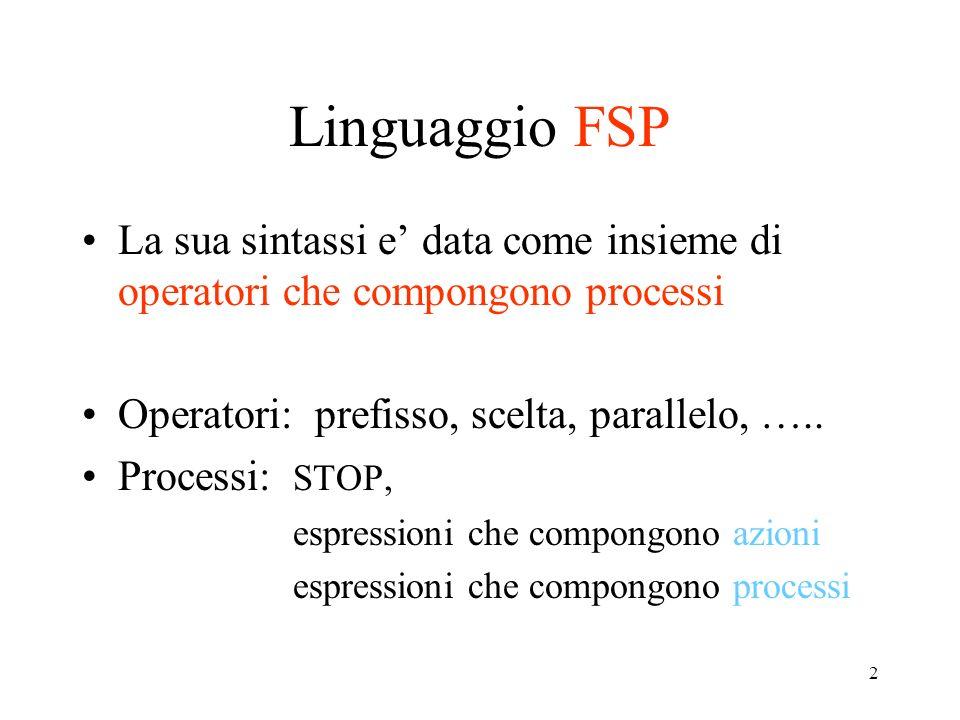 Linguaggio FSP La sua sintassi e' data come insieme di operatori che compongono processi. Operatori: prefisso, scelta, parallelo, …..