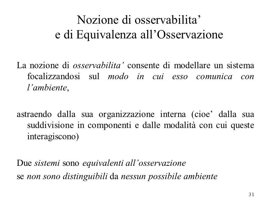 Nozione di osservabilita' e di Equivalenza all'Osservazione