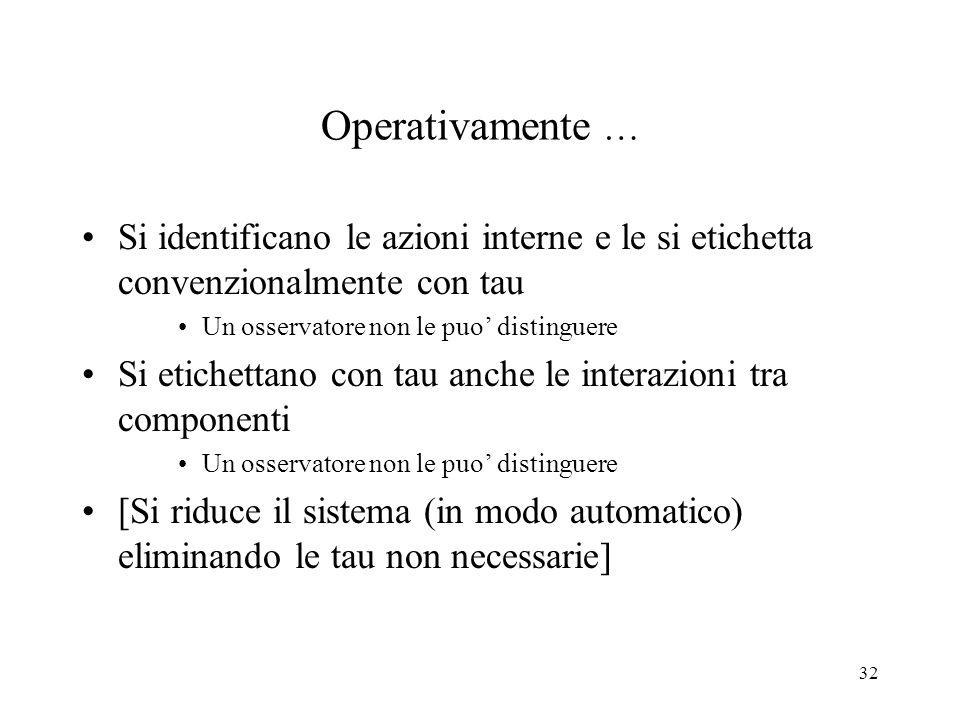 Operativamente … Si identificano le azioni interne e le si etichetta convenzionalmente con tau. Un osservatore non le puo' distinguere.