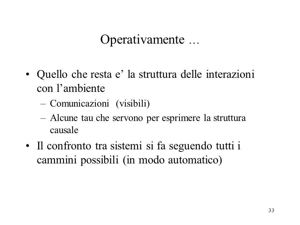 Operativamente … Quello che resta e' la struttura delle interazioni con l'ambiente. Comunicazioni (visibili)