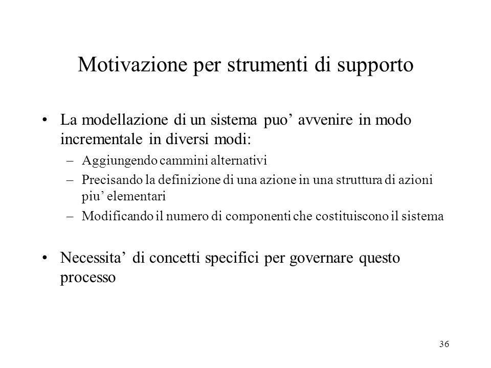 Motivazione per strumenti di supporto