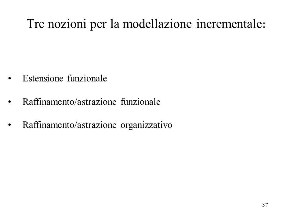 Tre nozioni per la modellazione incrementale: