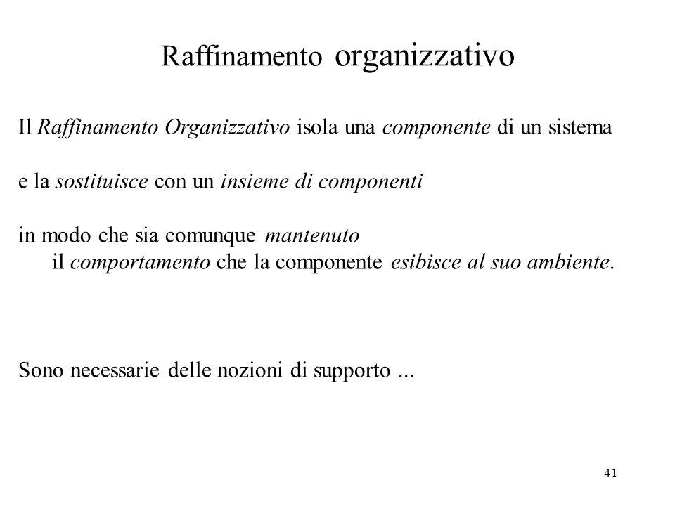 Raffinamento organizzativo