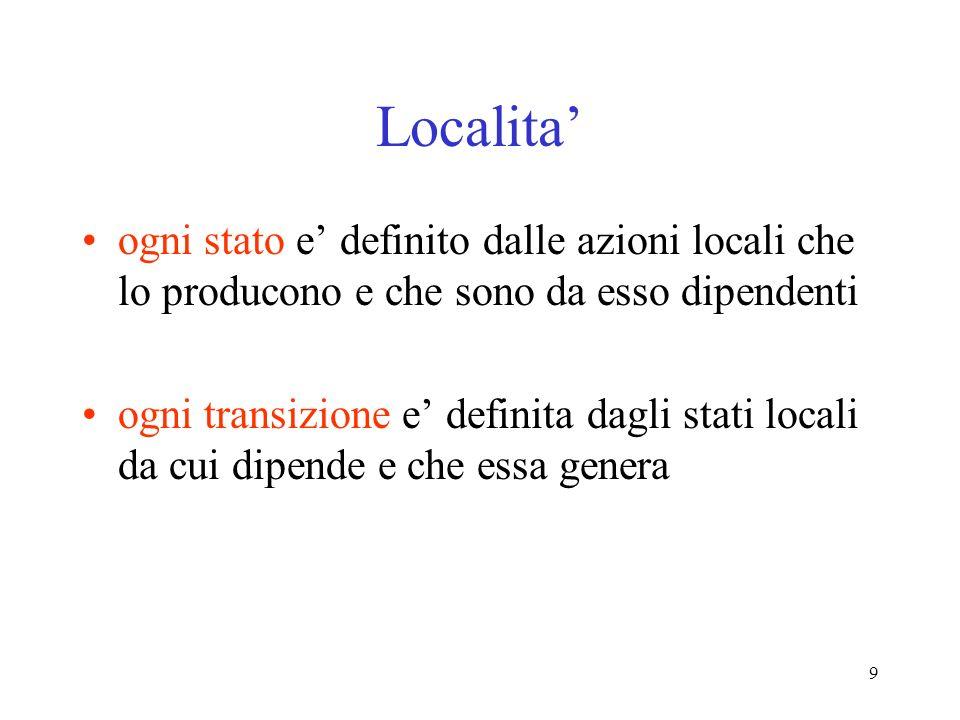 Localita' ogni stato e' definito dalle azioni locali che lo producono e che sono da esso dipendenti.