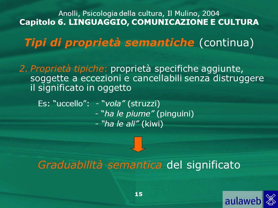 Tipi di proprietà semantiche (continua)