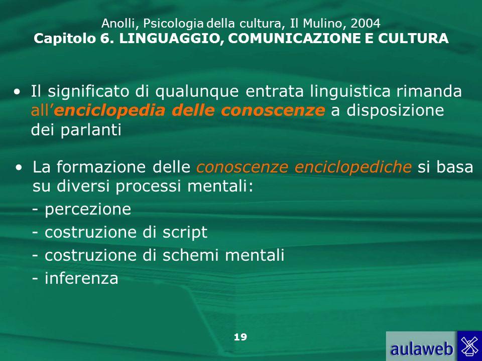 - costruzione di script - costruzione di schemi mentali - inferenza