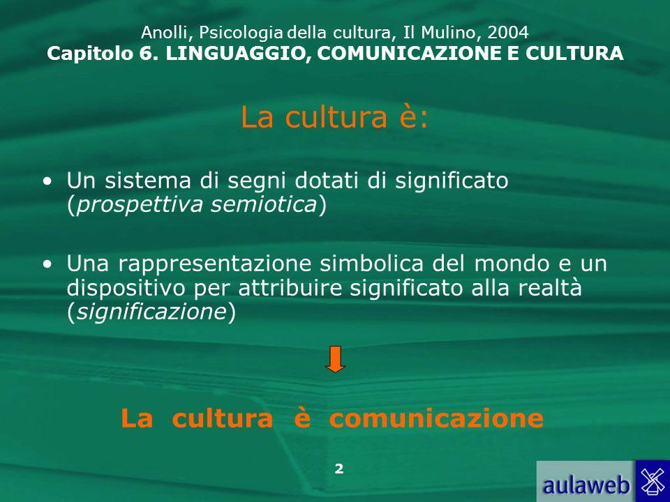 La cultura è comunicazione