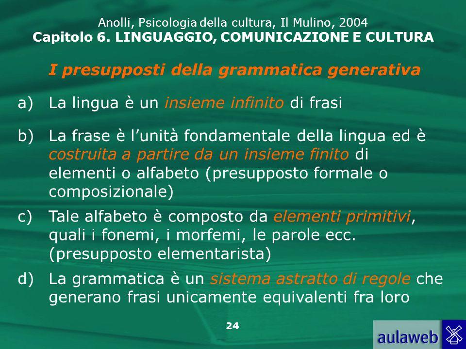 I presupposti della grammatica generativa