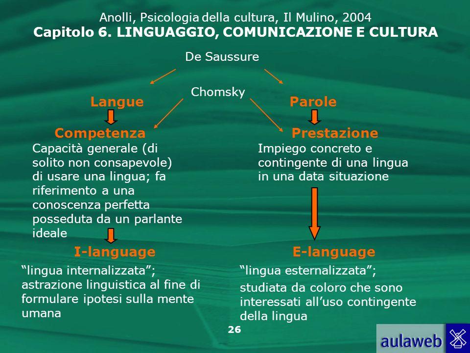 I-language E-language Parole Langue Competenza