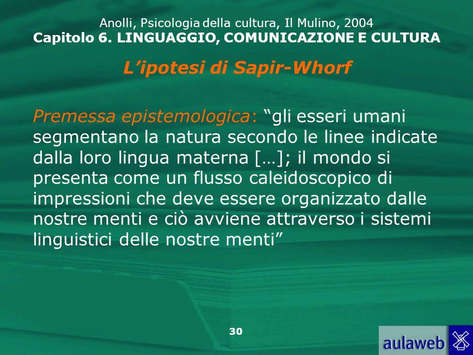 L'ipotesi di Sapir-Whorf
