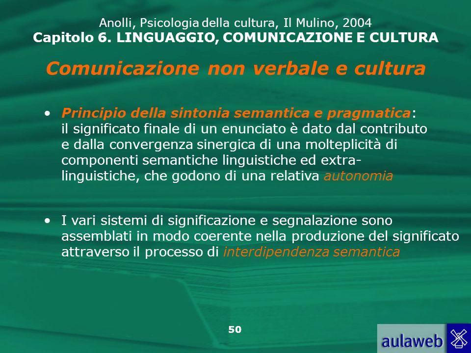Comunicazione non verbale e cultura