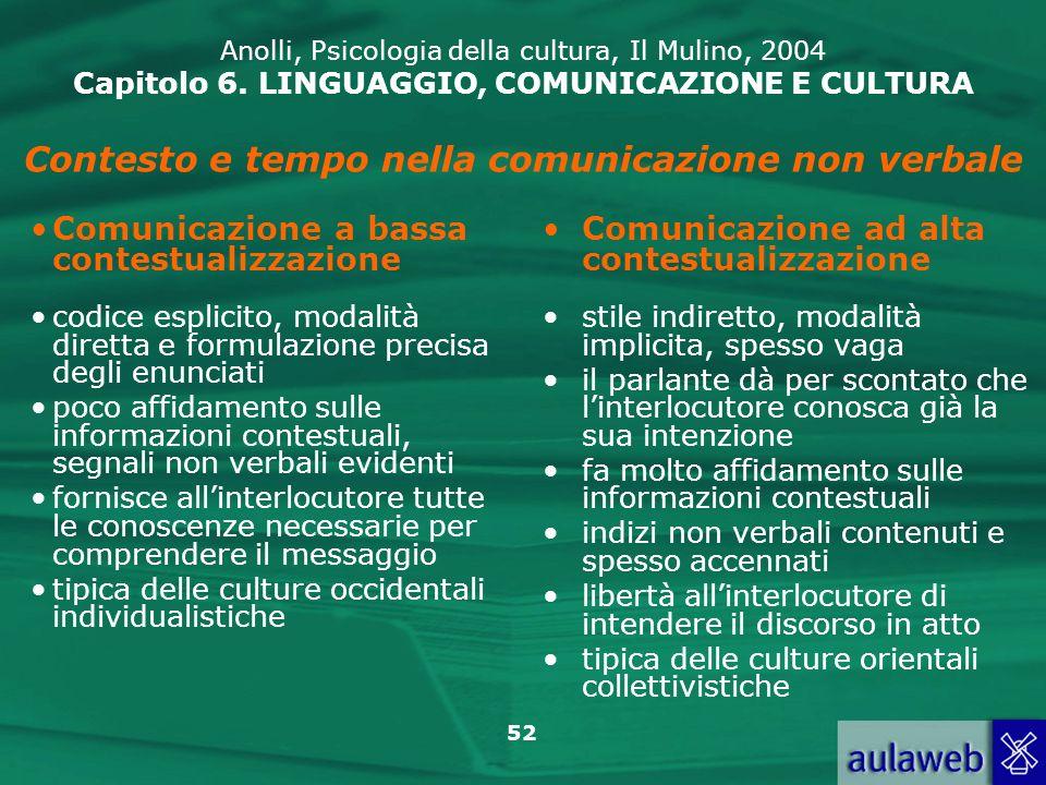 Contesto e tempo nella comunicazione non verbale