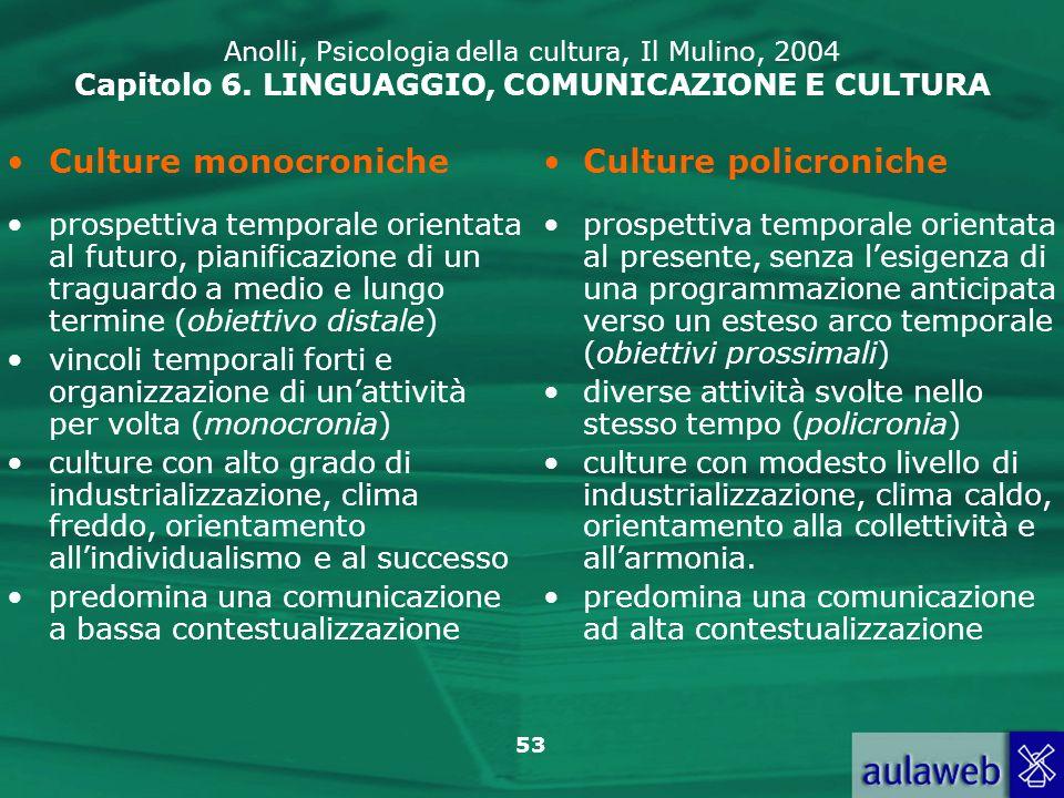 Culture monocroniche Culture policroniche