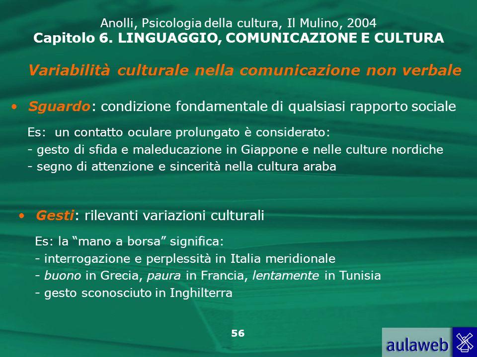 Variabilità culturale nella comunicazione non verbale