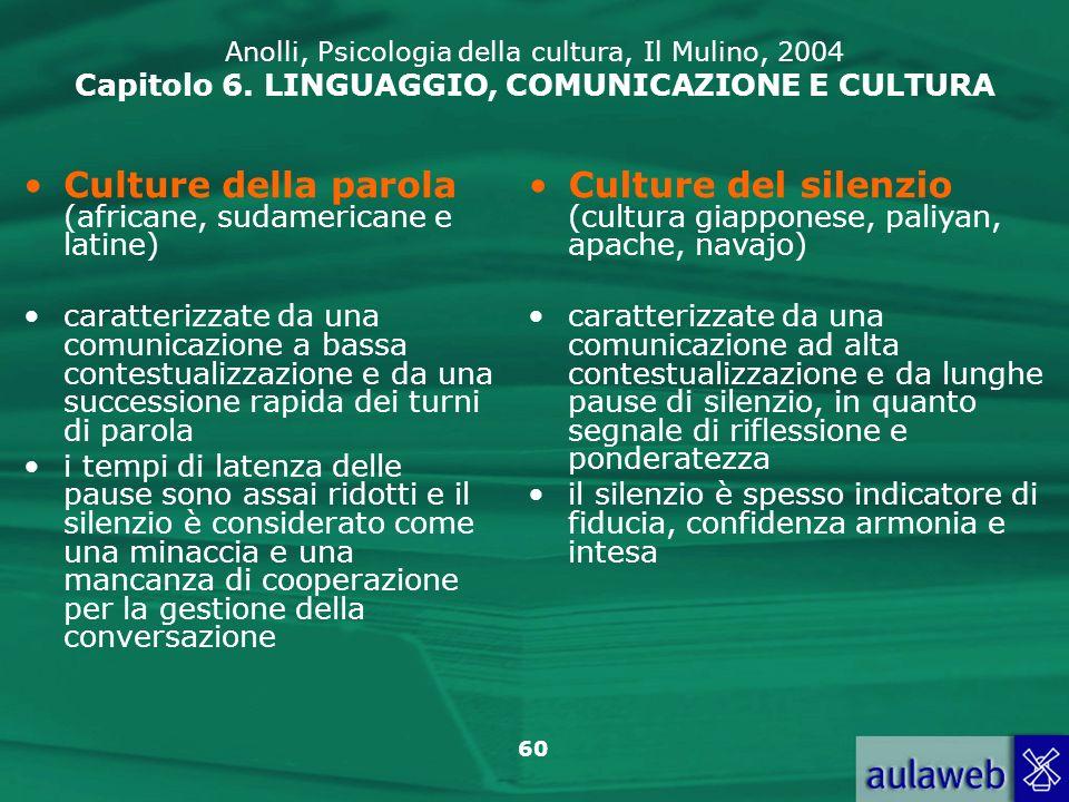 Culture della parola (africane, sudamericane e latine)