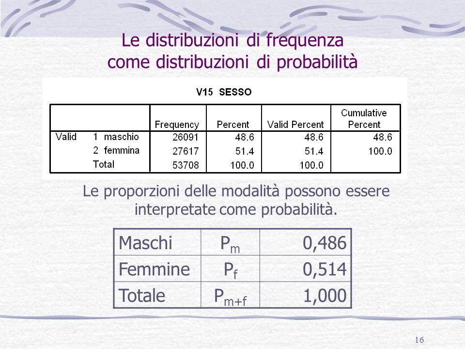 Le distribuzioni di frequenza come distribuzioni di probabilità