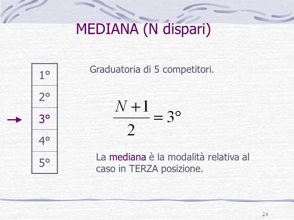 MEDIANA (N dispari) 1° 2° 3° 4° 5° Graduatoria di 5 competitori.