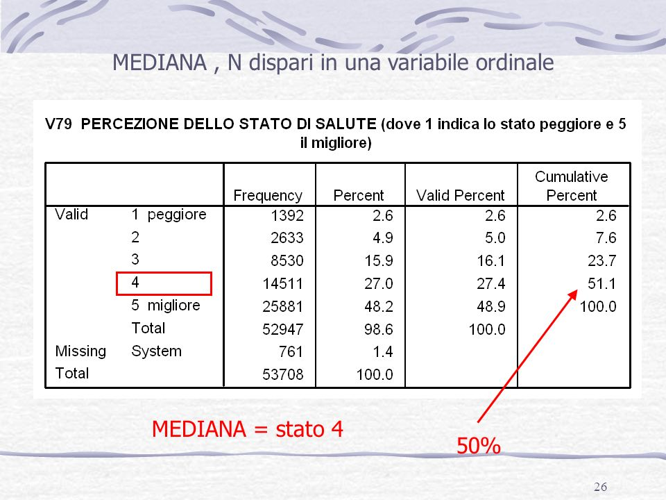 MEDIANA , N dispari in una variabile ordinale