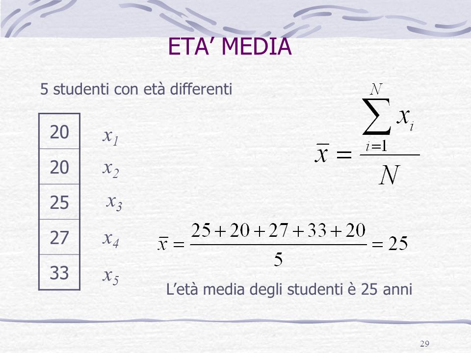 ETA' MEDIA x1 x2 x3 x4 x5 20 25 27 33 5 studenti con età differenti