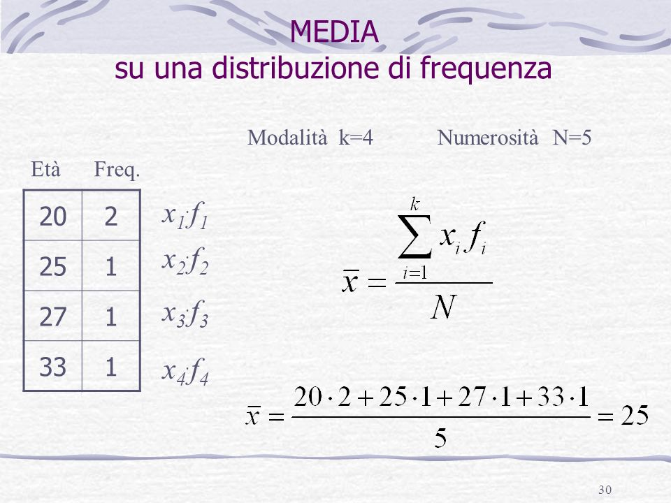 MEDIA su una distribuzione di frequenza