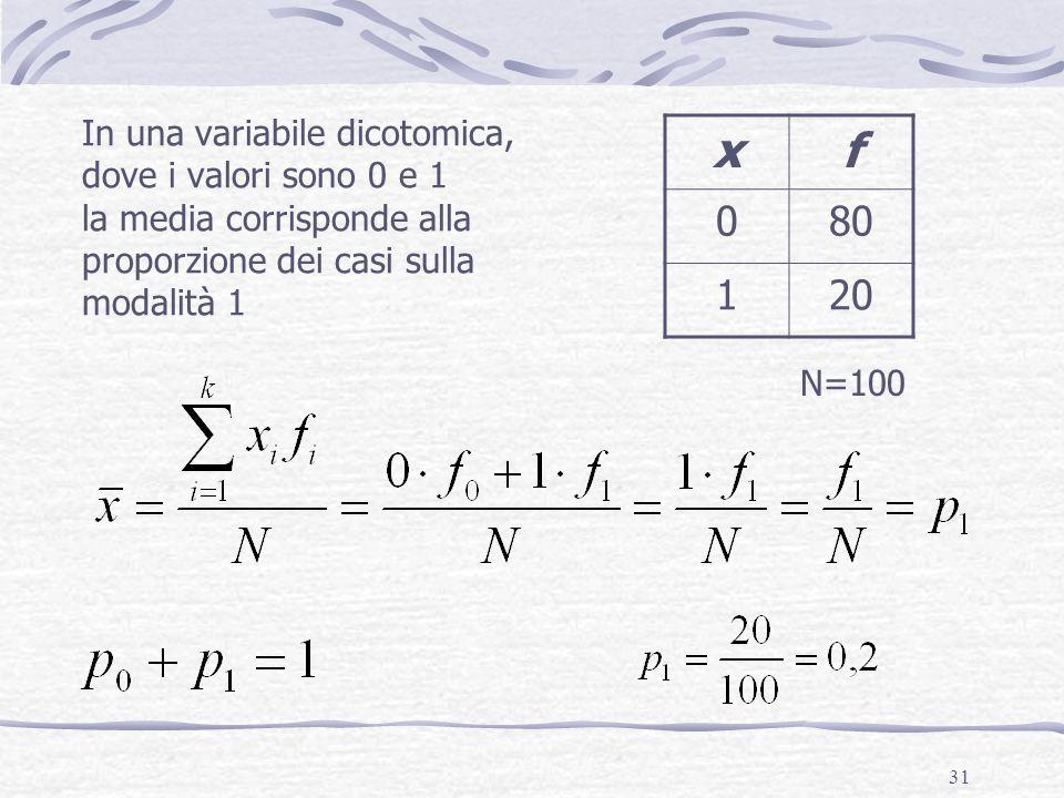 In una variabile dicotomica, dove i valori sono 0 e 1 la media corrisponde alla proporzione dei casi sulla modalità 1