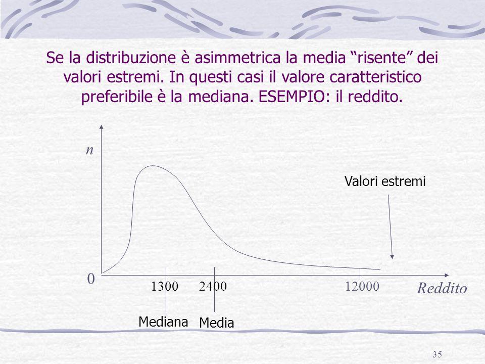 Se la distribuzione è asimmetrica la media risente dei valori estremi. In questi casi il valore caratteristico preferibile è la mediana. ESEMPIO: il reddito.